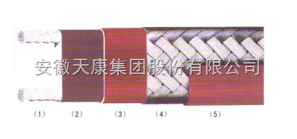 GWL-65Wm-PF600V-ZR防爆伴热电缆