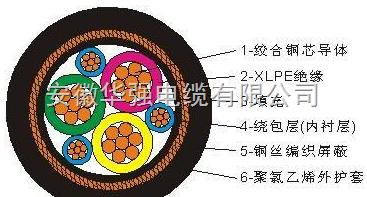 zr-bpyjvp-0.6/1kv-3*6+3*1.0变频电缆