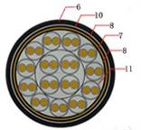 控制电缆 KFFP2
