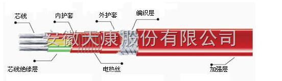 RDP3-(Q)-J3并联型电热带(380V)(恒功率)