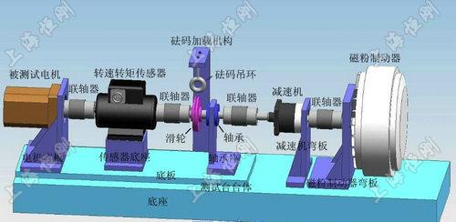 SGDN水泵转矩专用扭矩测量仪
